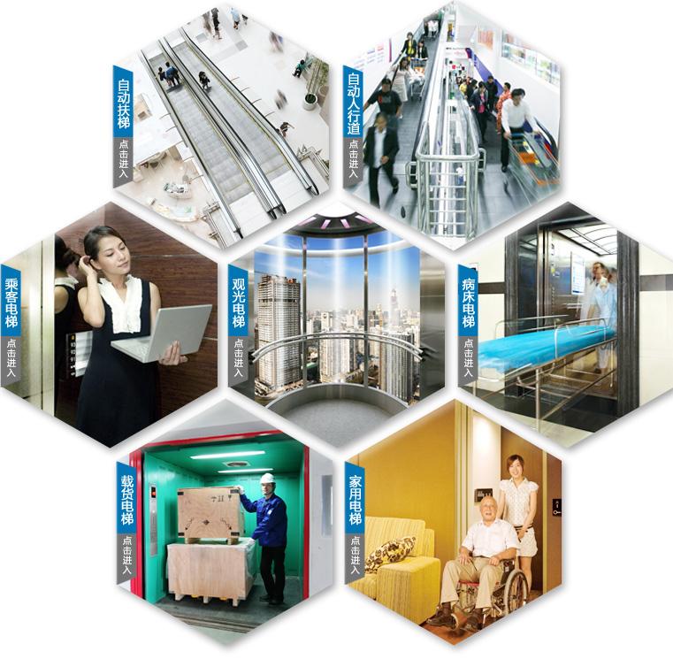乐山联达电梯工程(销售)有限公司